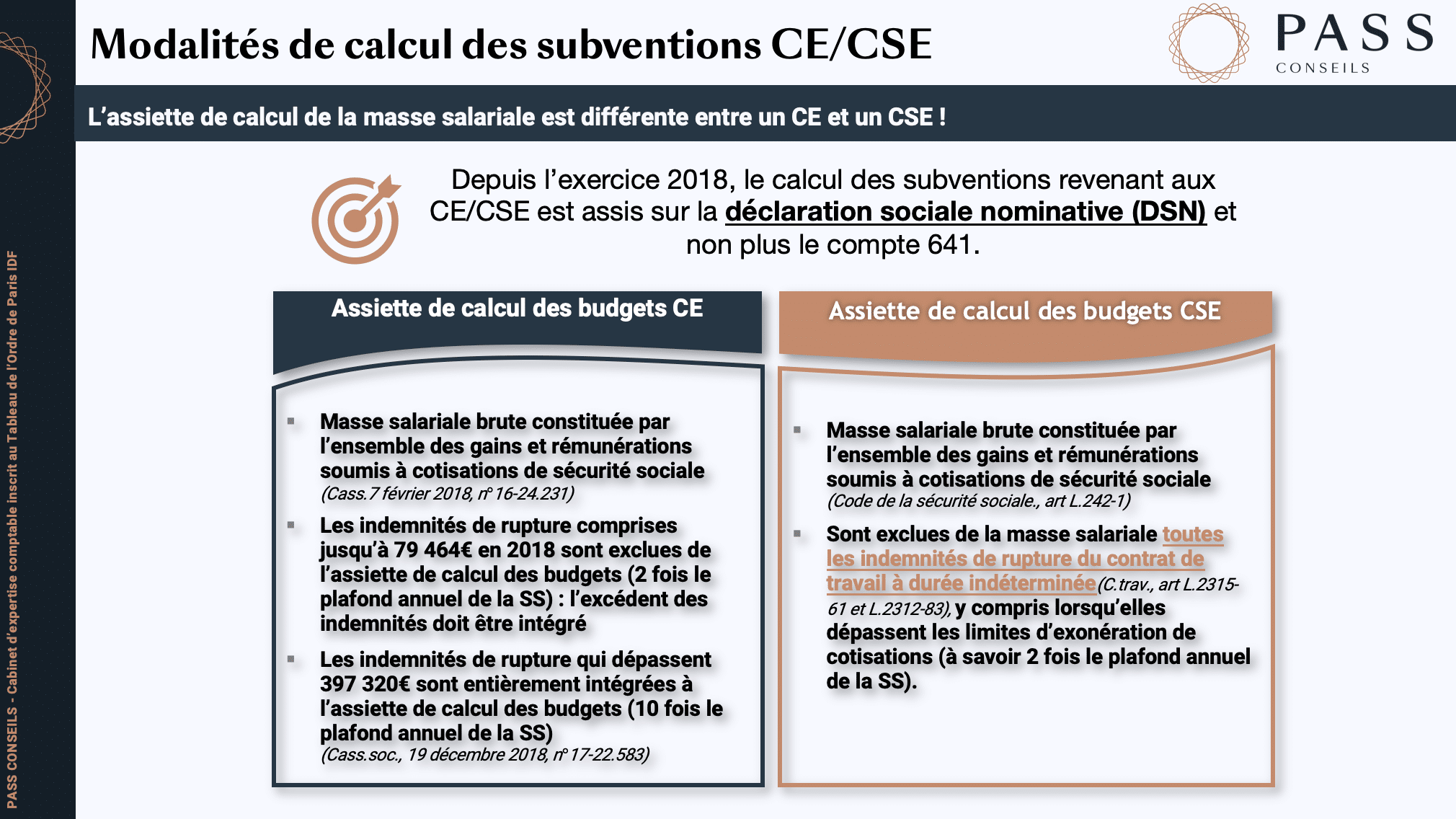 modalites calcul subventions CE/CSE