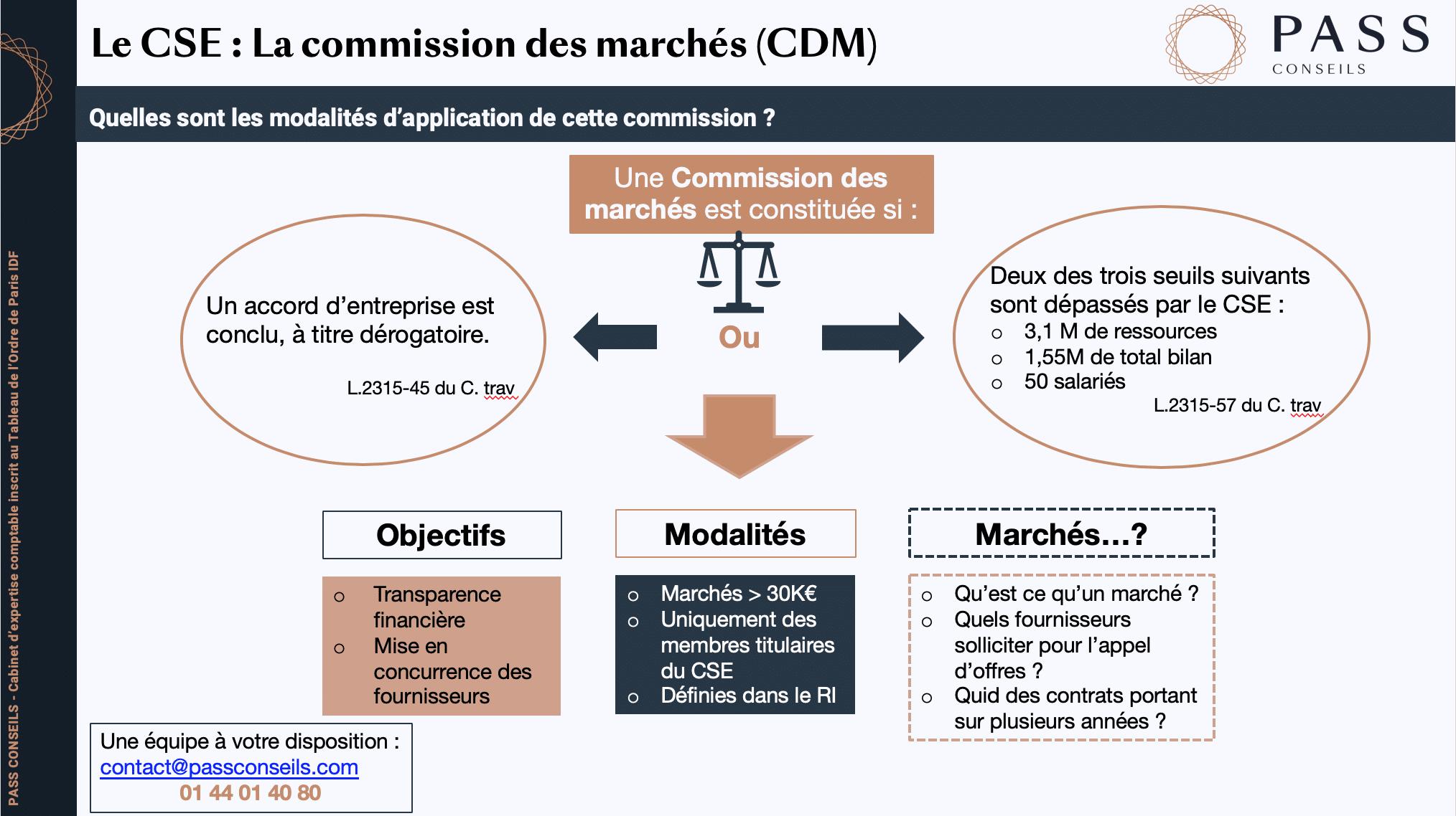 CSE: Commission des marchés
