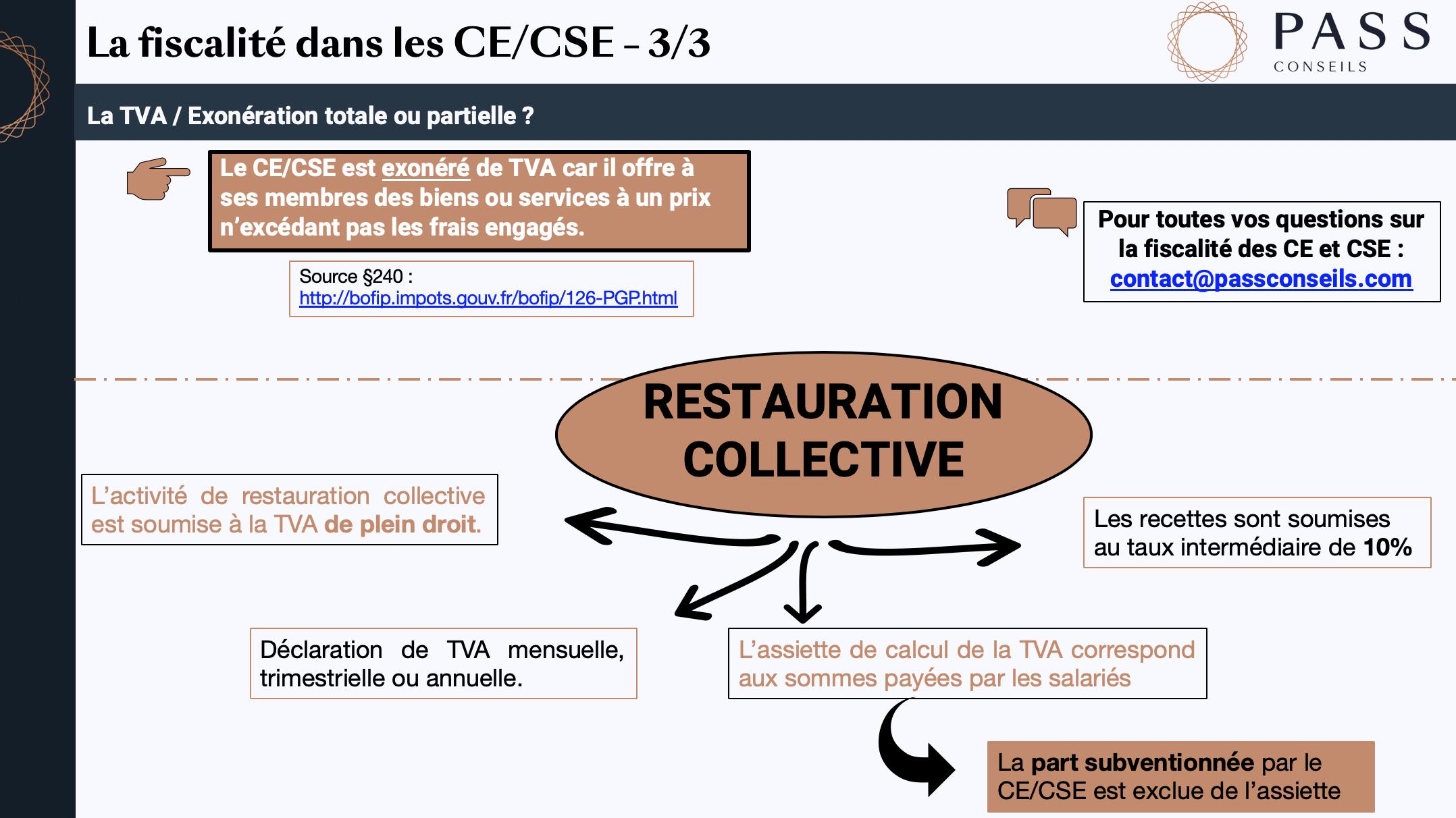 fiscalité collecte tva CE/CSE